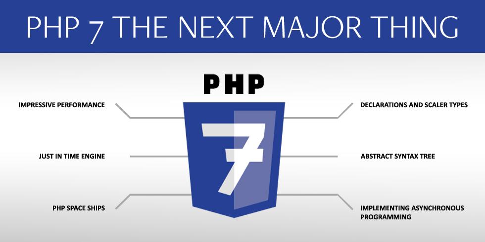 دانلود کتاب به روز رسانی به PHP7